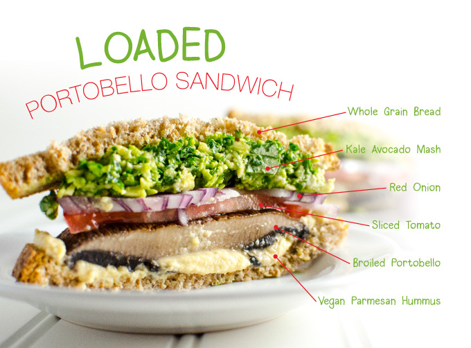 Loaded Portobello Mushroom Sandwich - this vegan and gluten-free recipe is packed with flavor and healthy ingredients - takes less than 30 minutes to prepare! | VeggiePrimer.com